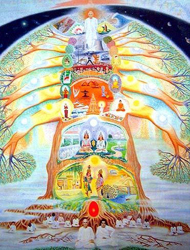 El arbol del kalpa (del ciclo)