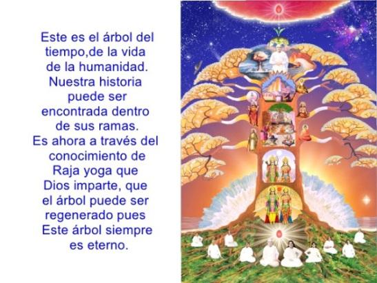 imagen-c3a1rbol-de-las-religiones-bk