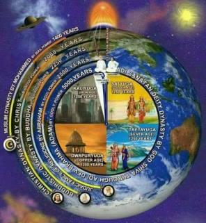 cicle de 5000 anys